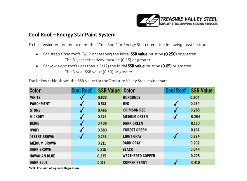 Cool Roof - Energy Star Paint System